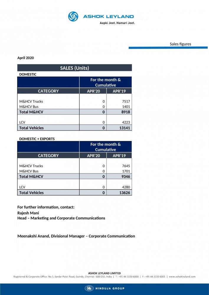 Ashok Leyland Sales Numbers - April 2020_0001.jpg
