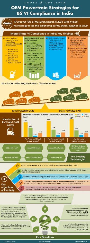 BSVI_Infographics.jpeg