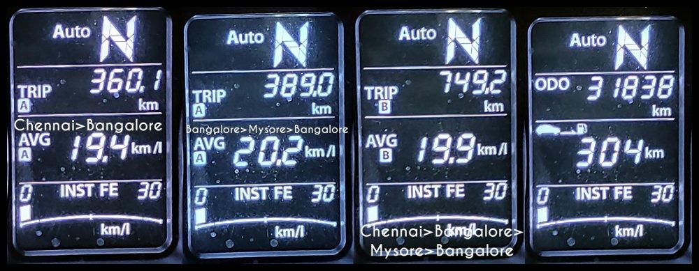 ChennaiBangaloreMysoreBangalore.jpg