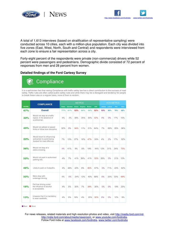 Ford Cartesy Survey Press Release 211218-3.jpg