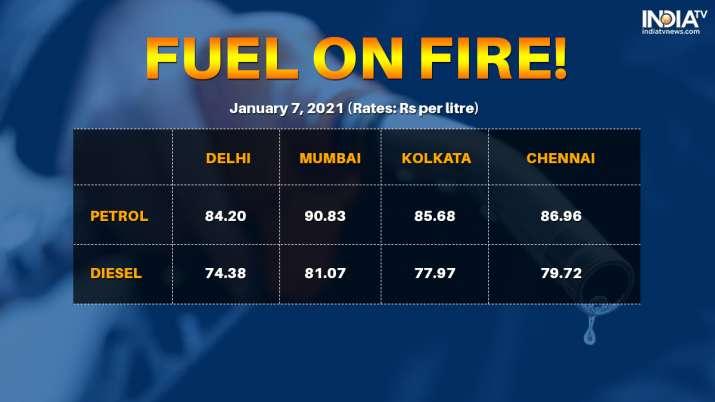 fuel-prices-1609993036.jpg