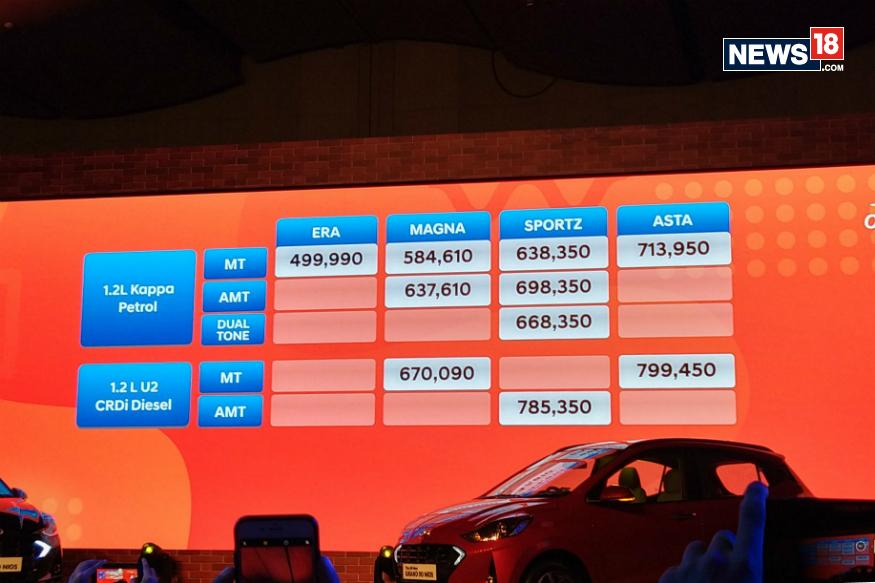 Hyundai-Grand-i10-Nios-price.jpg