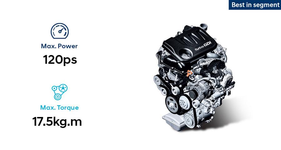Hyundai-i20-premium-hatchback-Performance-Mid-2.jpg