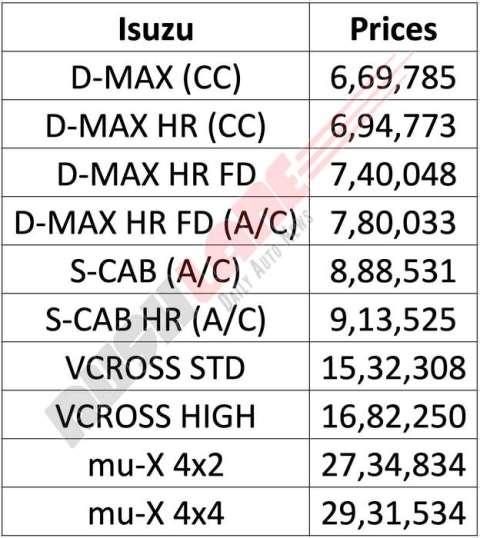 isuzu-india-price-list-2019-cars.jpg