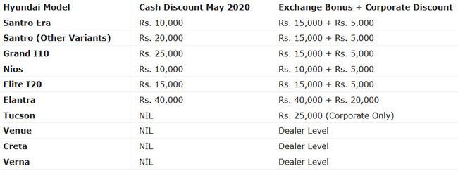 Movavi ScreenShot 009 - Hyundai May 2020 Discount Details – Grand i10, i20, Santro, Venue, C_ ...jpg
