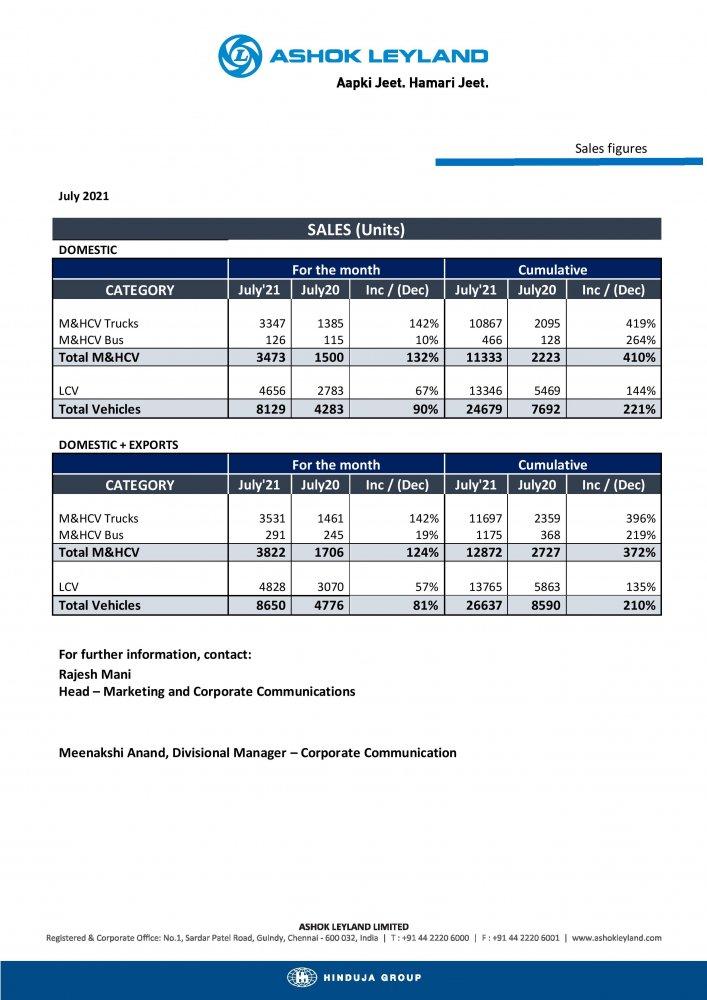 Press Release - Ashok Leyland Sales Numbers - July 2021.jpg