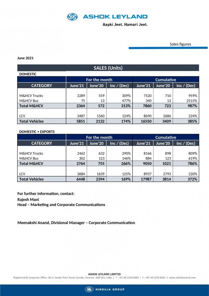 Sales Numbers - June 2021 - 01.07.2021-1.jpg
