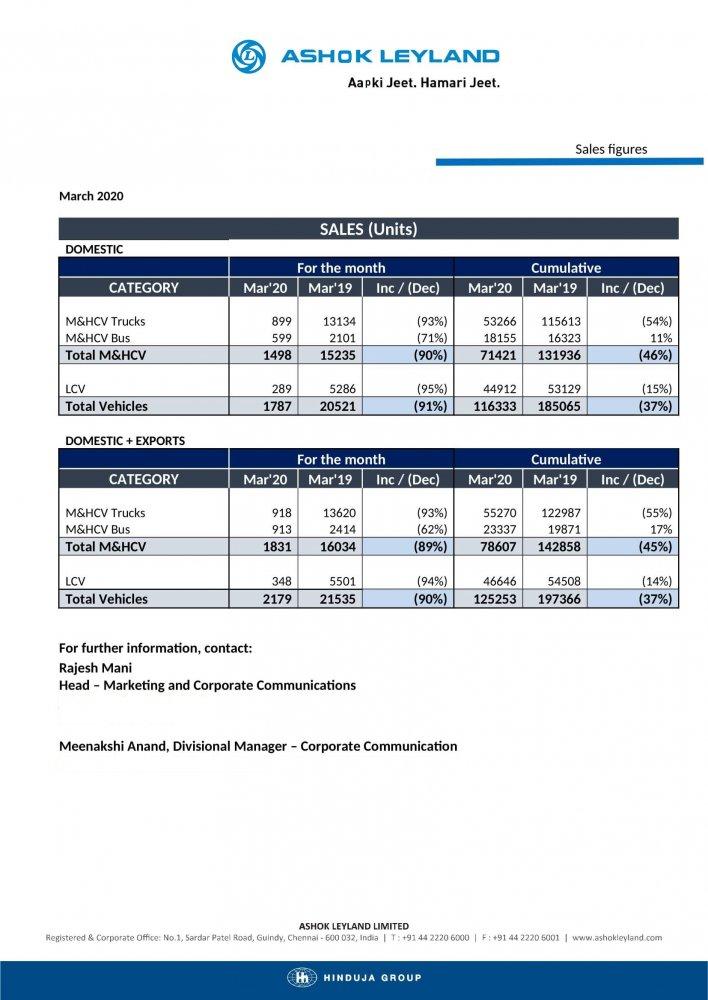 Sales Numbers - March 2020 -Ashok Leyland.jpg