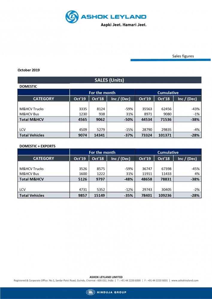 Sales-Numbers-October-2019-Ashok-Leyland-01.11.2019.jpg