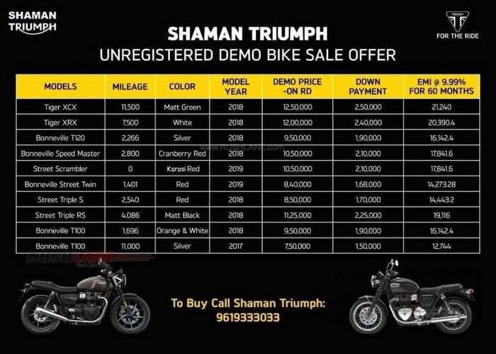 triumph-dealer-discount-india-9.jpg