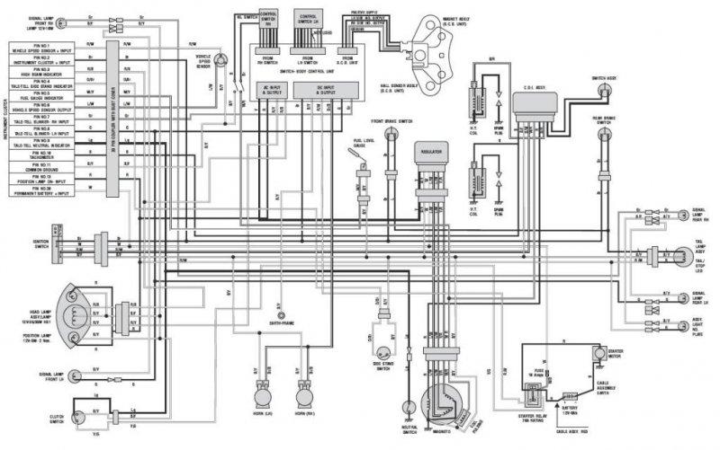 Bajaj Pulsar 150 Wiring Diagram Pdf