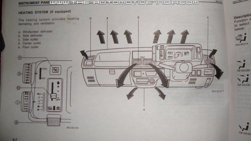 Maruti 800 WORKSHOP MANUAL | The Automotive India on hyundai santa fe wiring diagram pdf, hyundai sonata wiring diagram pdf, ford focus wiring diagram pdf, ford fiesta wiring diagram pdf, audi tt wiring diagram pdf, hyundai accent wiring diagram pdf,