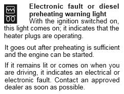 Renault Duster: Electronic Fault or Diesel Pre-Heating