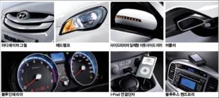 "Hyundai Launches ""Transformed"" Verna Sedan"