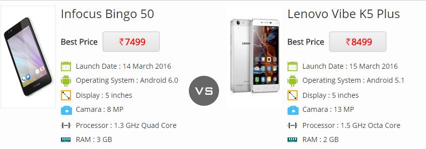 InFocus Bingo 50 vs Lenovo K5 Plus