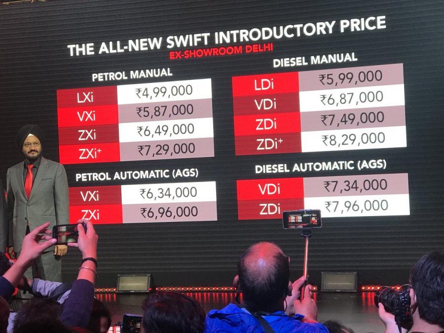 All-New Maruti Suzuki Swift Now Launched
