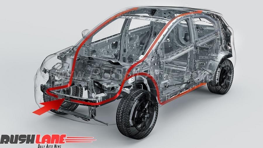 Maruti, Ford, Hyundai, Tata: All Cars in India To Get Stronger